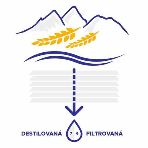 destilacia